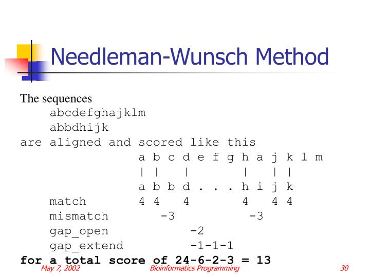 Needleman-Wunsch Method
