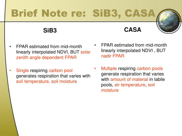 Brief Note re:  SiB3, CASA