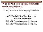 why do reviewers supply comments about the proposal