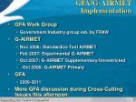gfa g airmet implementation