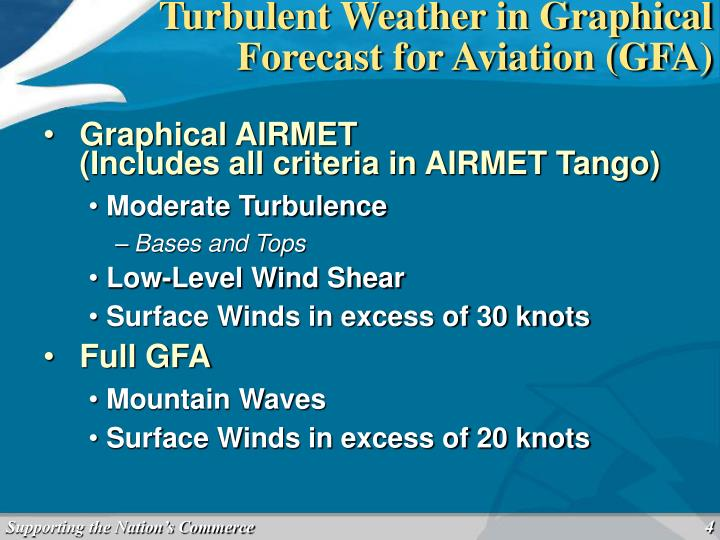 Turbulent Weather in Graphical Forecast for Aviation (GFA)