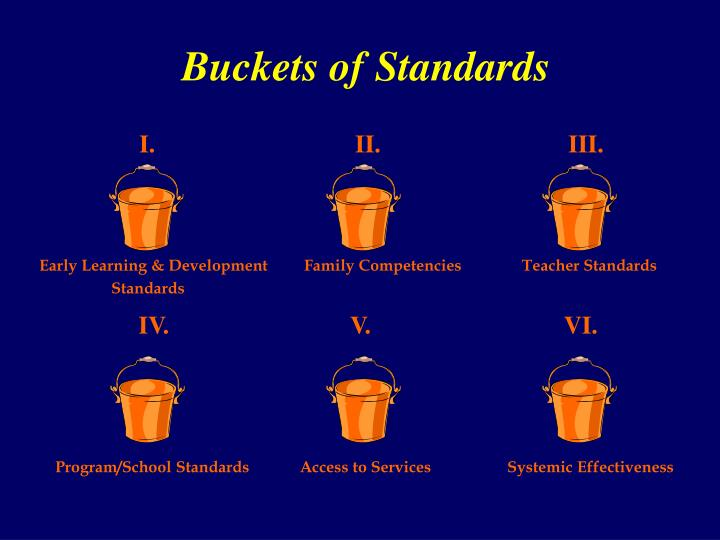 Buckets of Standards