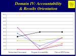 domain iv accountability results orientation