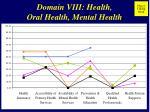 domain viii health oral health mental health
