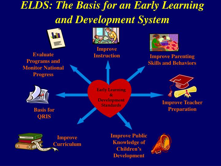 ELDS: The Basis for an Early Learning and Development System