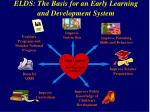 elds the basis for an early learning and development system