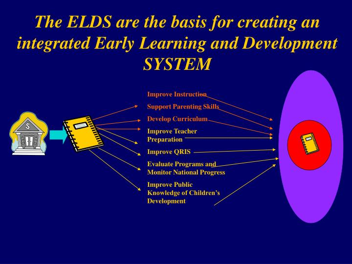 The ELDS are the basis for creating an integrated Early Learning and Development SYSTEM