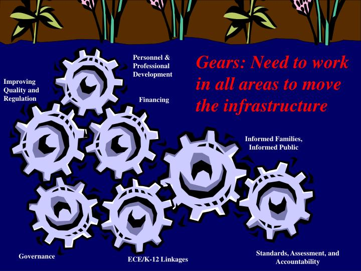 Gears: Need to work in all areas to move the infrastructure