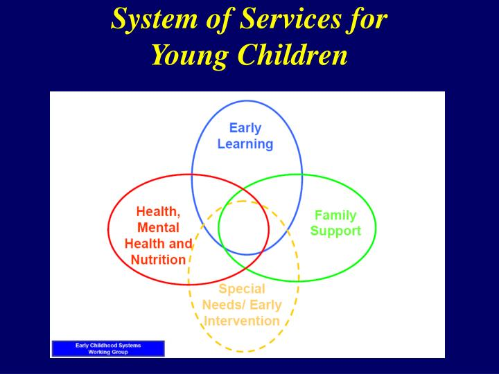 System of Services for
