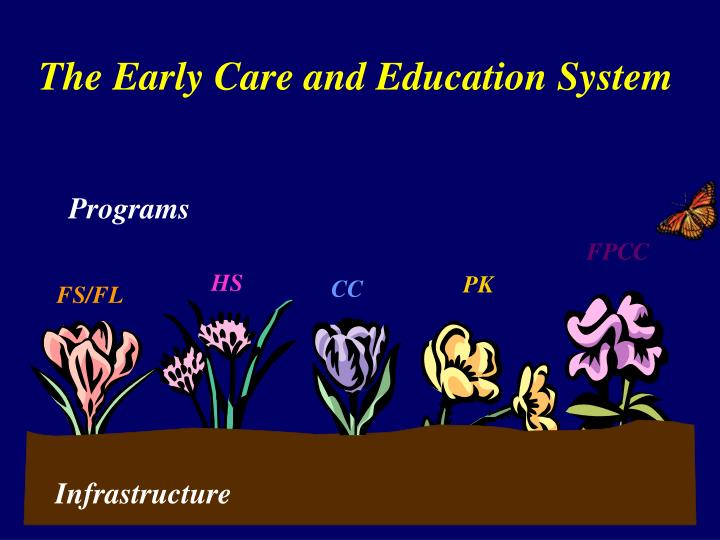 The Early Care and Education System