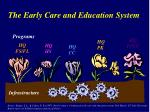 the early care and education system1