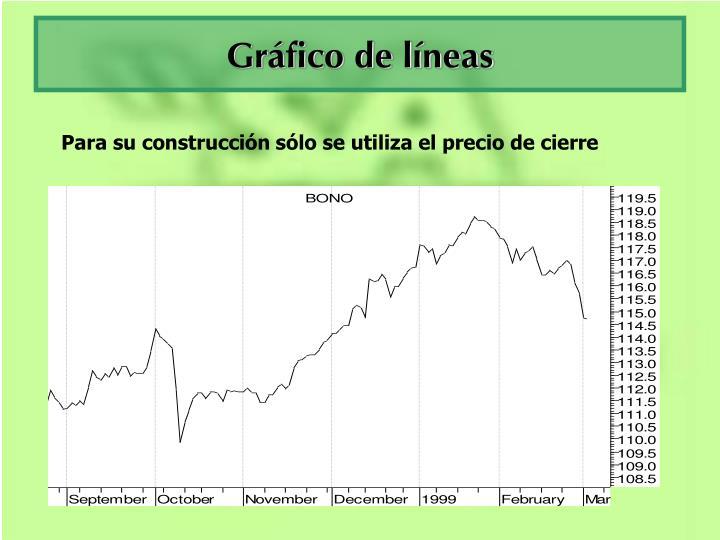 Gráfico de líneas