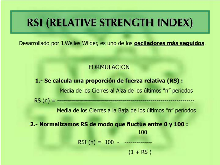 RSI (RELATIVE STRENGTH INDEX)
