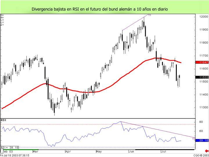 Divergencia bajista en RSI en el futuro del bund alemán a 10 años en diario