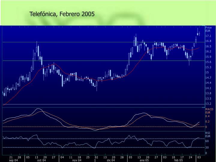 Telefónica, Febrero 2005