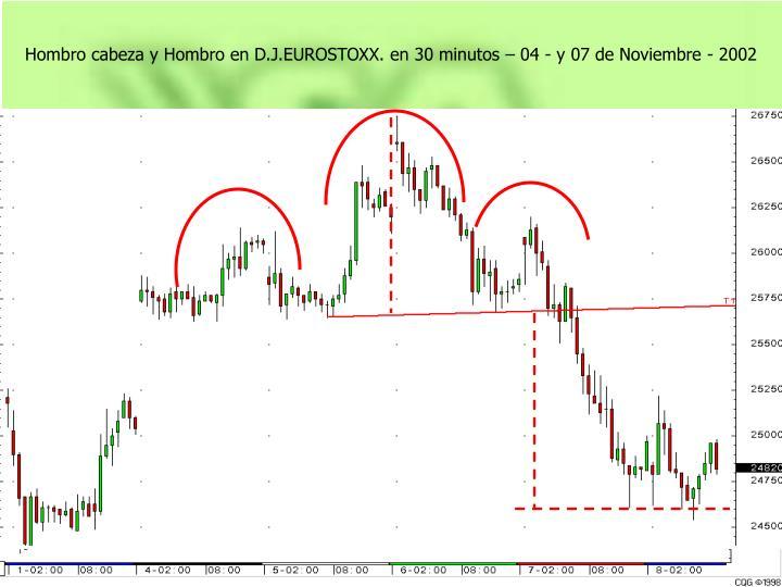 Hombro cabeza y Hombro en D.J.EUROSTOXX. en 30 minutos – 04 - y 07 de Noviembre - 2002