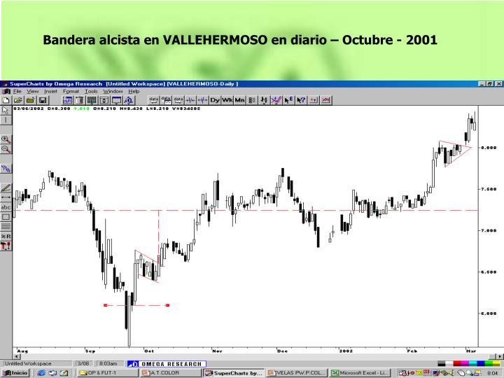 Bandera alcista en VALLEHERMOSO en diario – Octubre - 2001
