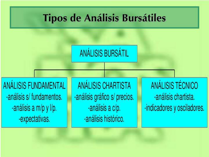 Tipos de Análisis Bursátiles