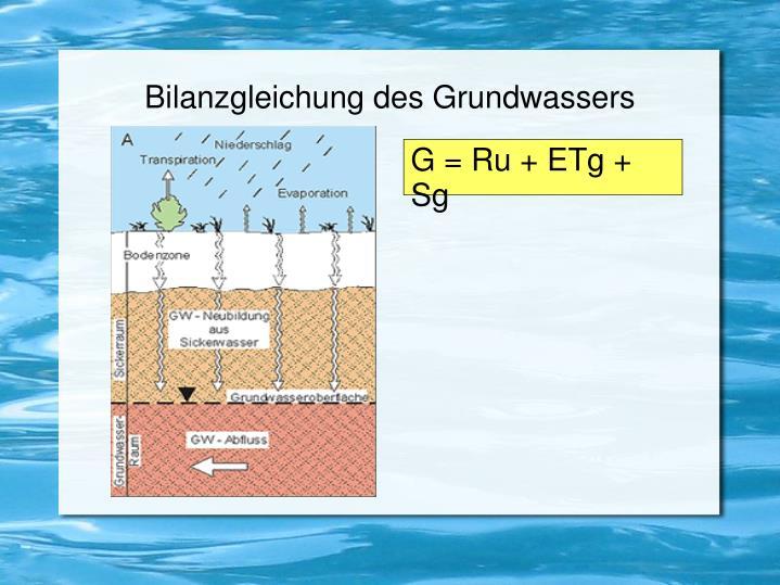 Bilanzgleichung des Grundwassers