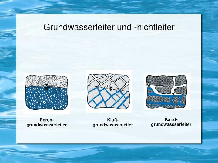 Grundwasserleiter und -nichtleiter