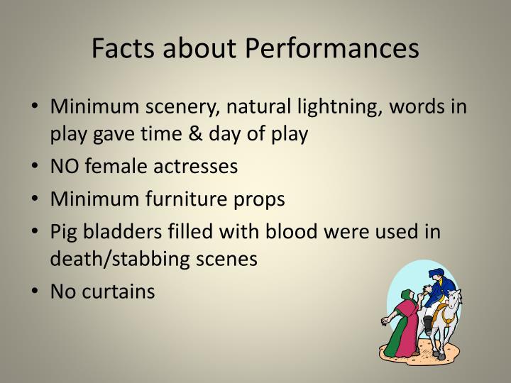 Facts about Performances