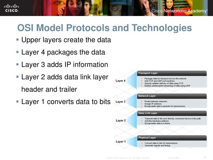 OSI Model Protocols and Technologies