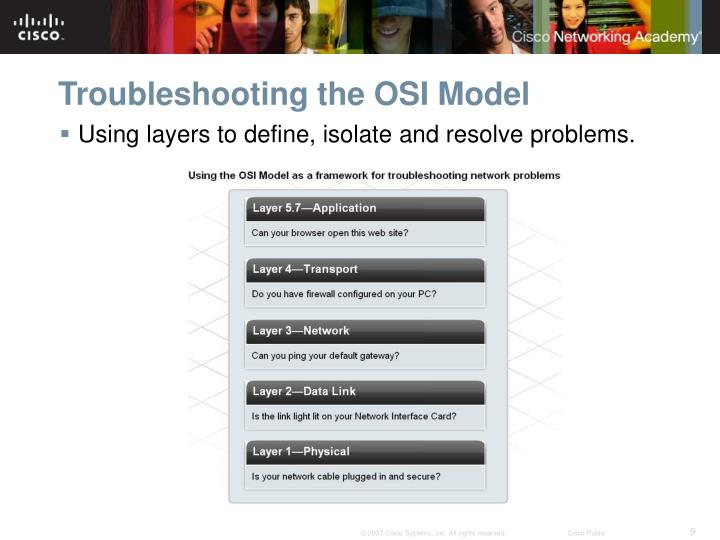 Troubleshooting the OSI Model