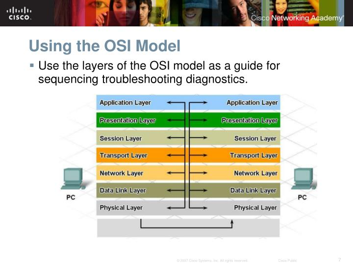 Using the OSI Model