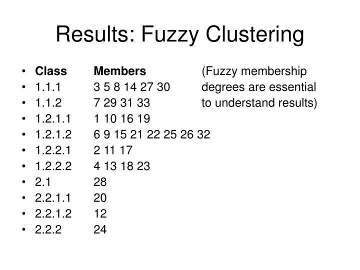 Results: Fuzzy Clustering