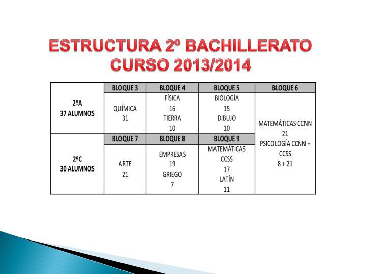 ESTRUCTURA 2º BACHILLERATO CURSO 2013/2014