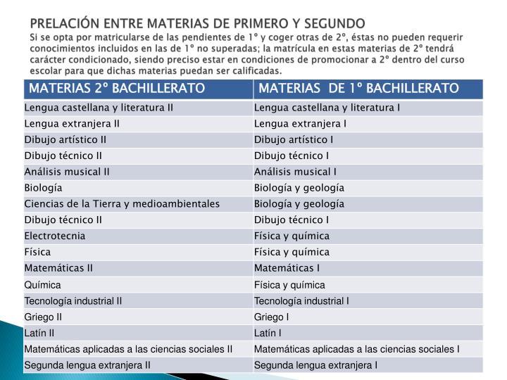 PRELACIÓN ENTRE MATERIAS DE PRIMERO Y SEGUNDO
