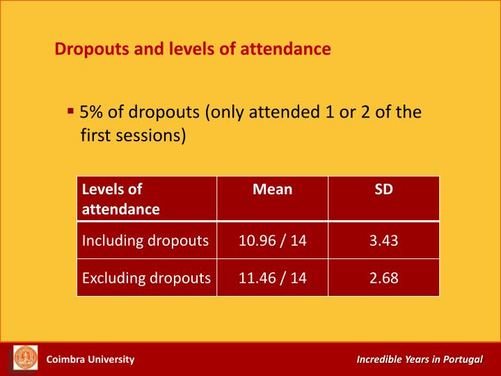 Dropouts and levels of attendance