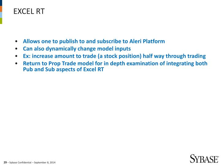 Allows one to publish to and subscribe to Aleri Platform