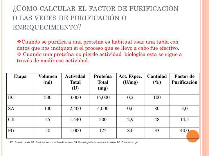 ¿Cómo calcular el factor de purificación o las veces de purificación o enriquecimiento?