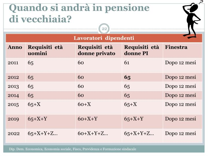 Ppt manovra 2010 pensioni tfr p i enti powerpoint - Finestra mobile pensione ...