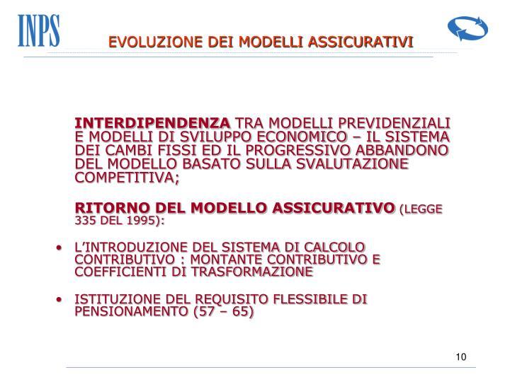 EVOLUZIONE DEI MODELLI ASSICURATIVI