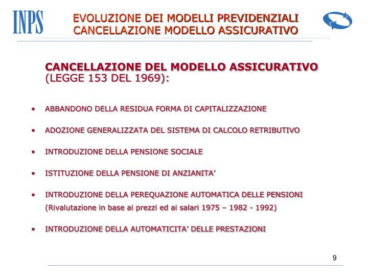 EVOLUZIONE DEI MODELLI PREVIDENZIALI CANCELLAZIONE MODELLO ASSICURATIVO