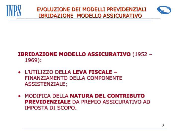 EVOLUZIONE DEI MODELLI PREVIDENZIALI IBRIDAZIONE  MODELLO ASSICURATIVO