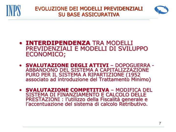 EVOLUZIONE DEI MODELLI PREVIDENZIALI SU BASE ASSICURATIVA