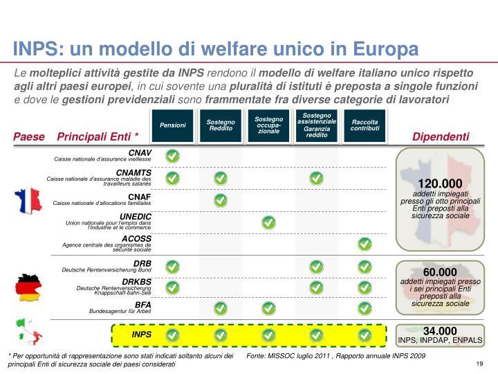 INPS: un modello di welfare unico in Europa