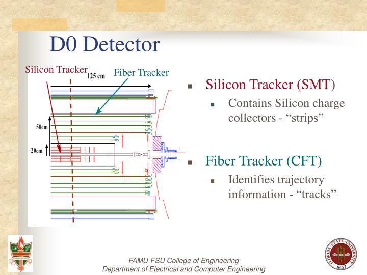Silicon Tracker