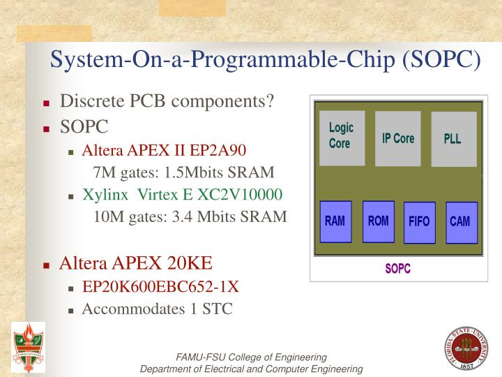 System-On-a-Programmable-Chip (SOPC)