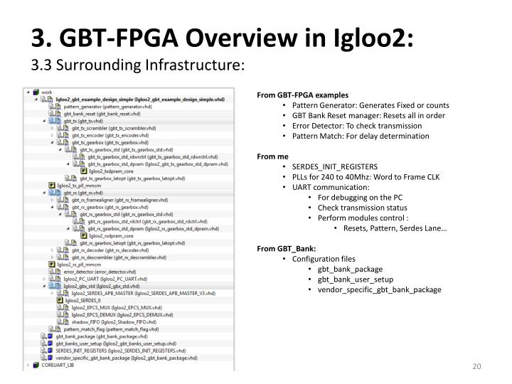 3. GBT-FPGA Overview in Igloo2: