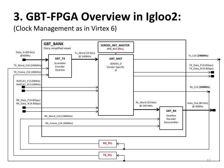 3. GBT-FPGA