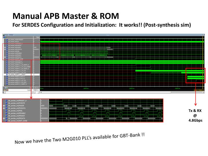 Manual APB Master &