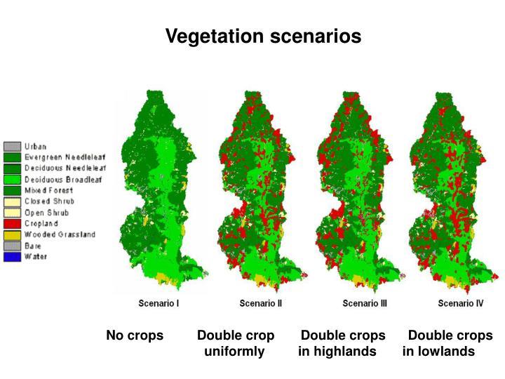 Vegetation scenarios