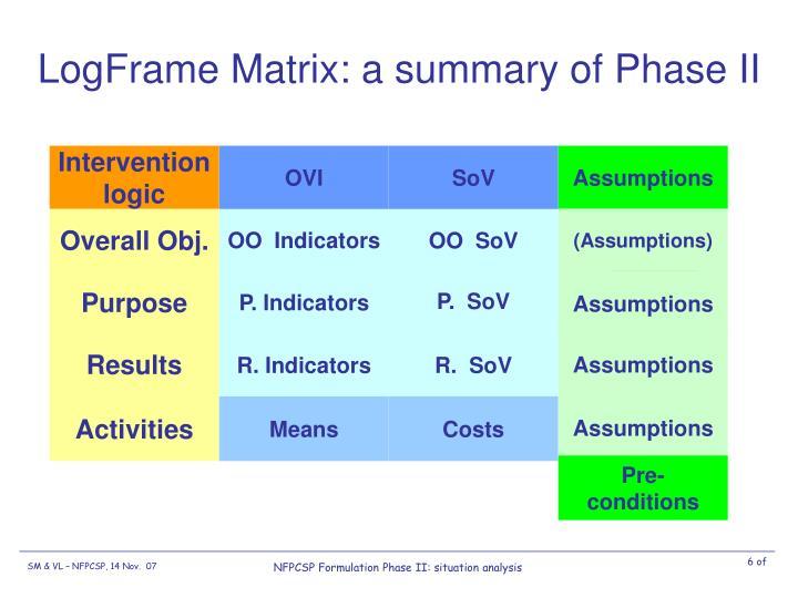 LogFrame Matrix: a summary of Phase II