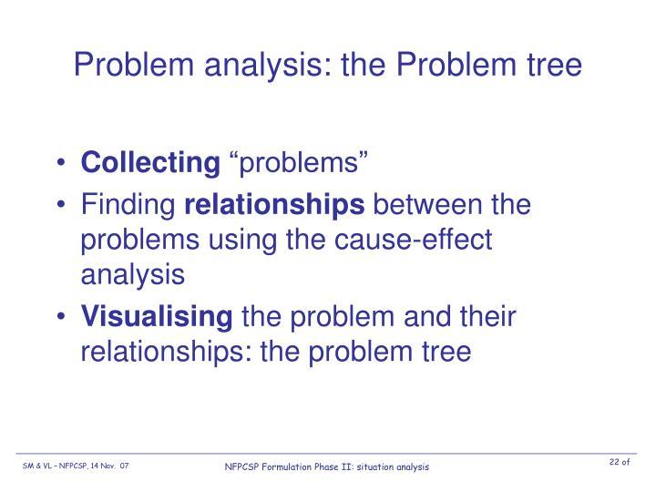 Problem analysis: the Problem tree
