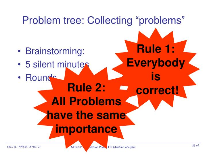 Problem tree: