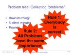 problem tree collecting problems